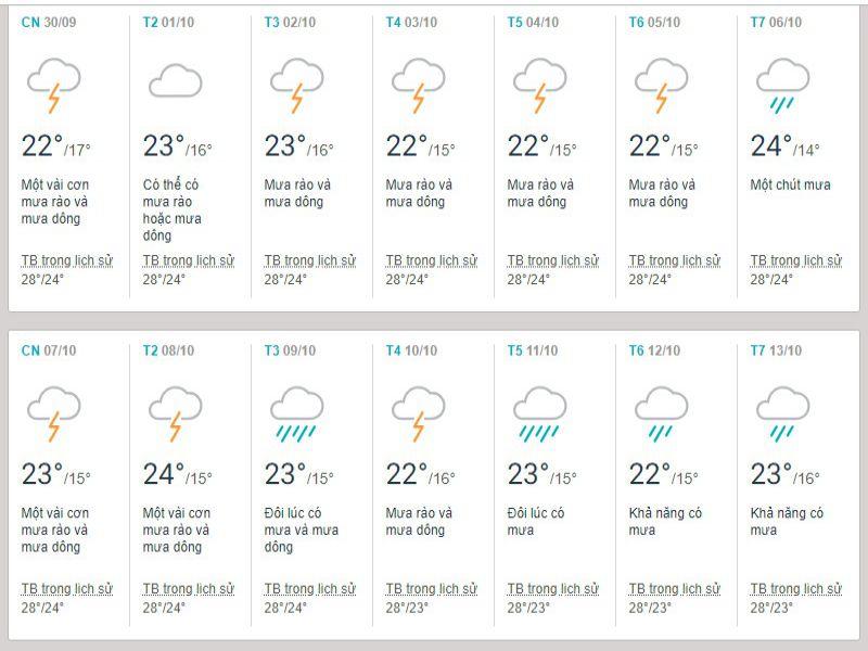 Lượng mưa phân bố đầu và giữa tháng 10 ở Đà Lạt
