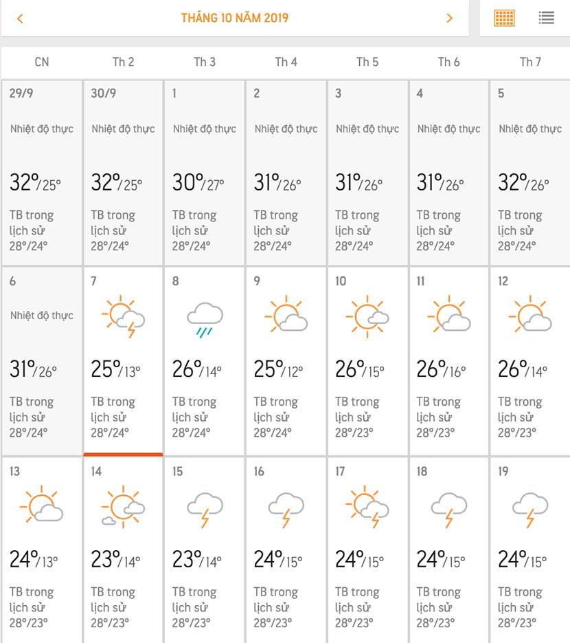 thời tiết đà lạt tháng 10
