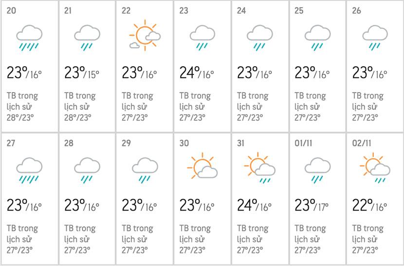 Đà Lạt có mưa vào tháng 10 không