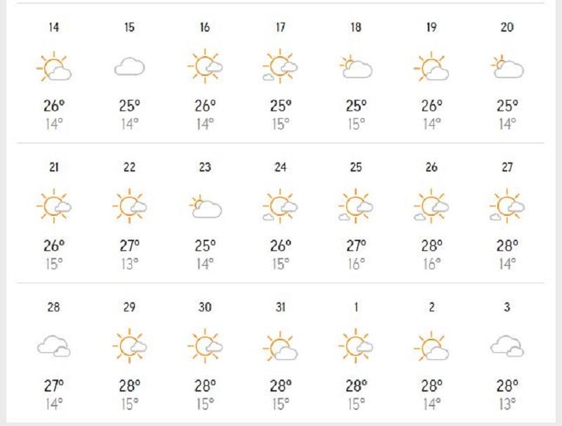 thời tiết Đà Lạt tháng 3/2021
